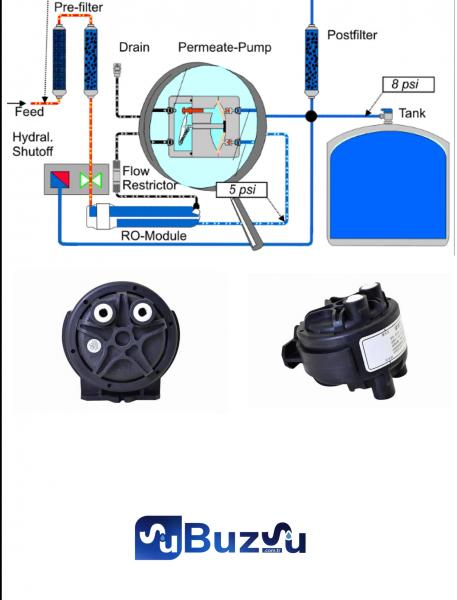 Permeate Pompa - Permeat Pump